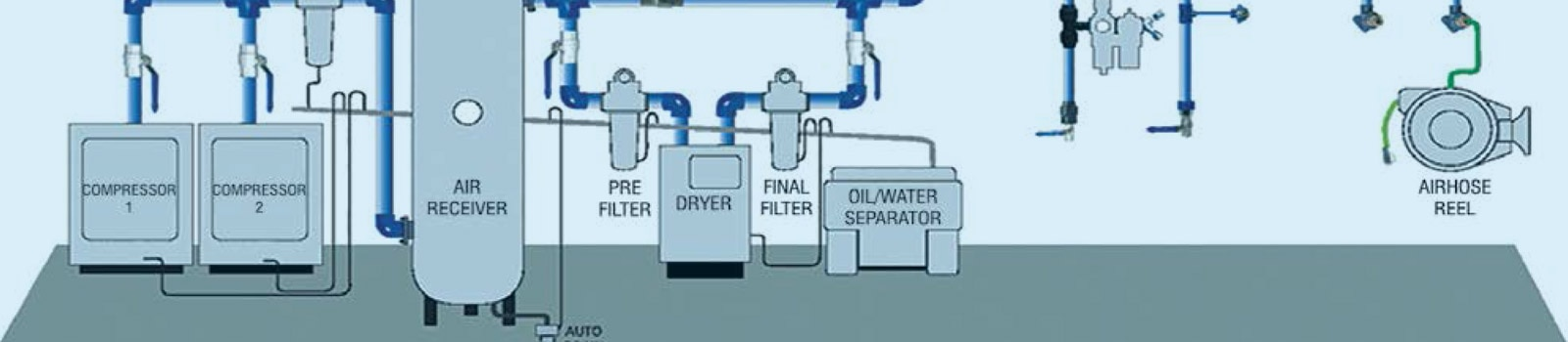 Compressed Air & Cooling Systems
